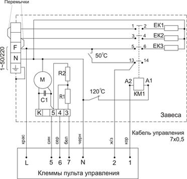 КЭВ-4П121Е